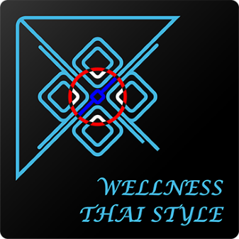 Thai Health and Wellness Economy Cluster